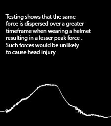 Essential guide to bike helmets impact forces with helmet goRide