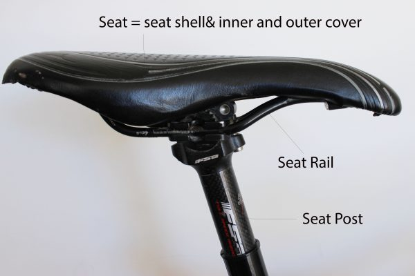 Diagram of bike seat
