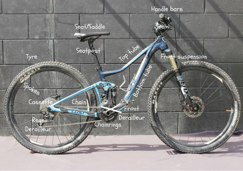 Know your bike components. goRideSeat